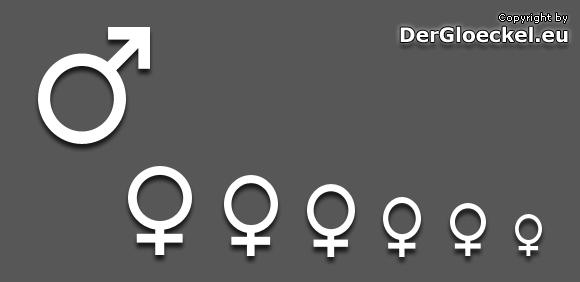 Darstellung für die Situation unzähliger Frauen gegenüber dem männlichen Geschlecht in der Arbeitswelt | Graphik: DerGloeckel.eu
